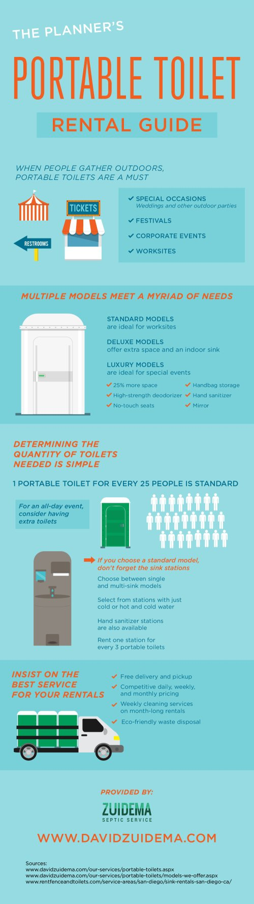 The Planner's Portable Toilet Rental Guide